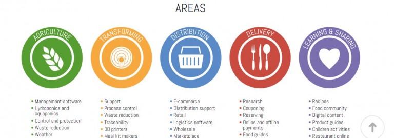 Prodotti tipici: comunicare e vendere